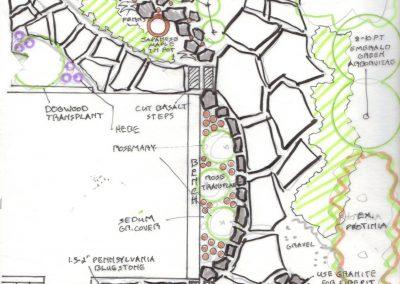 Ventenburg Design 1